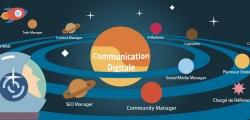 Le Community Management ou l'expansion continue de l'univers de la communication digitale