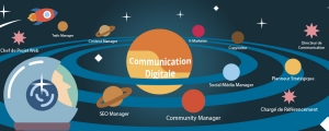 Le Community Management ou l'expansion continue de l'univers de la communication digitale